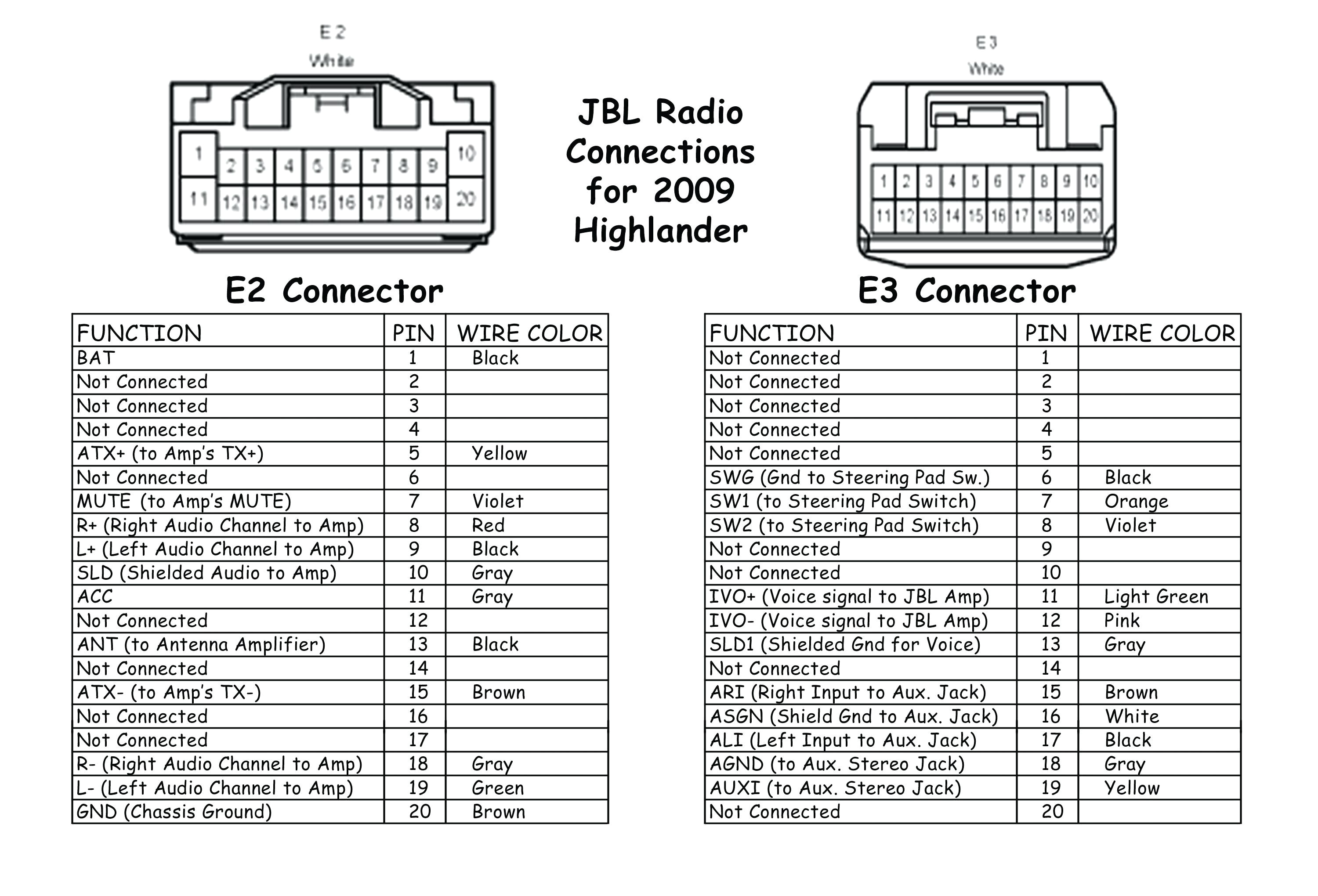 car stereo wiring harness diagram in addition toyota dome light wiring diagram in addition car stereo