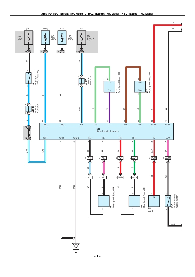 toyota wiring color codes blog wiring diagram toyota wiring color codes abbreviations