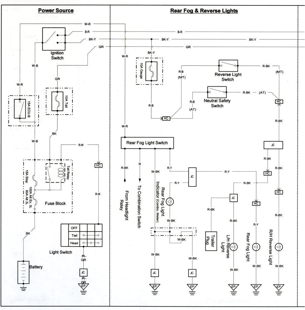 toyota landcruiser 100 series wiring diagram download throughout toyota landcruiser 100 series wiring diagram download throughout