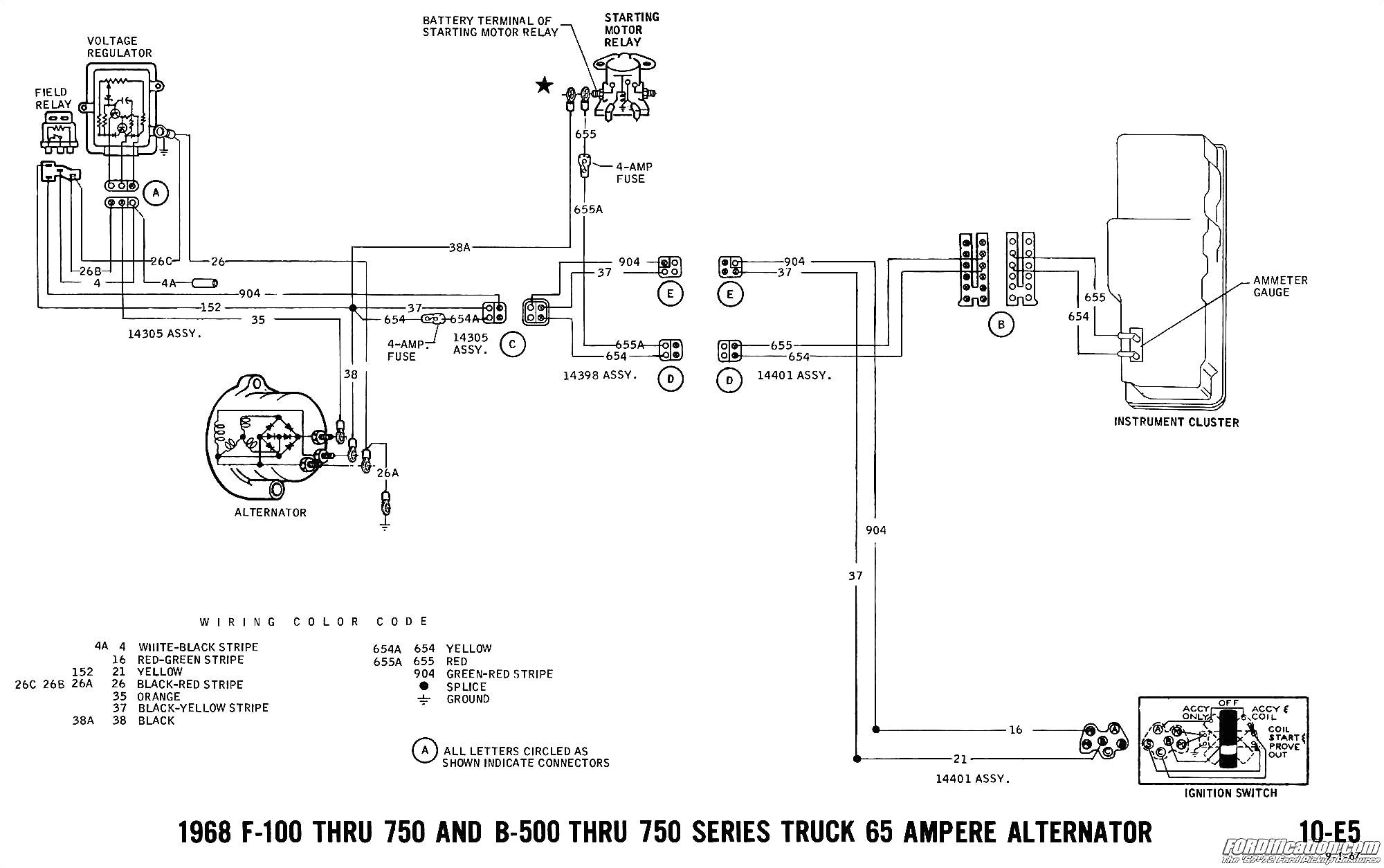 ford tractor alternator wiring diagram elegant wiring diagram alternator ford fresh wiring diagram alternator ford of ford tractor alternator wiring diagram jpg