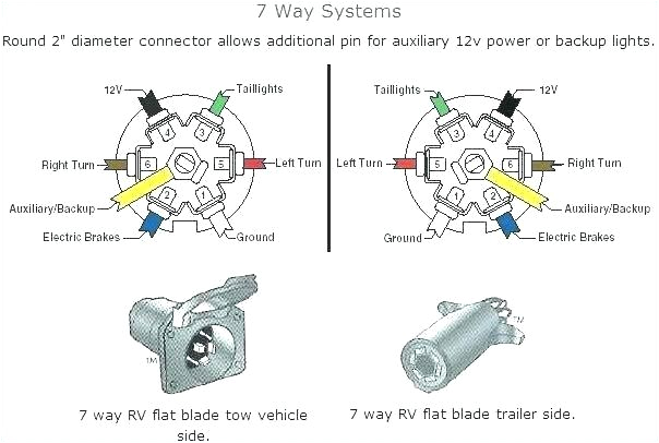 wiring diagram for 7 pin trailer connector 2007 silverado wiring diagram for 7 pin trailer connector 2007 silverado