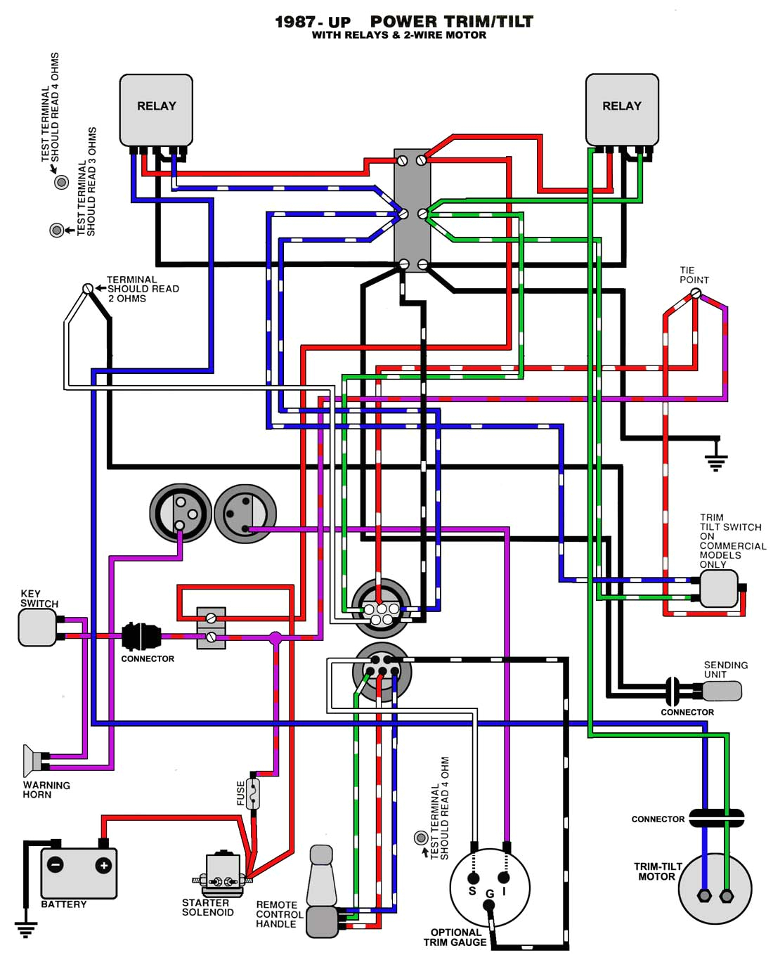 mercury outboard wiring diagram schematicercruiser tilt and trim hp lvcswop prepossessing ignition switch 11g images jpg