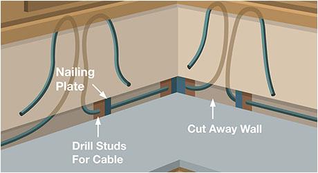 wiring for under cabinet lighting data schematic diagram electrical wiring for under cabinet lighting