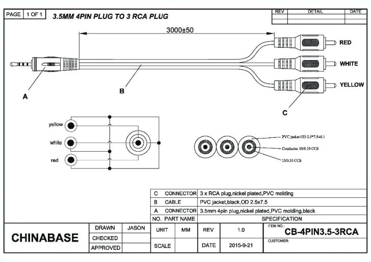 a v cable wiring diagram blog wiring diagram a v cable wiring diagram
