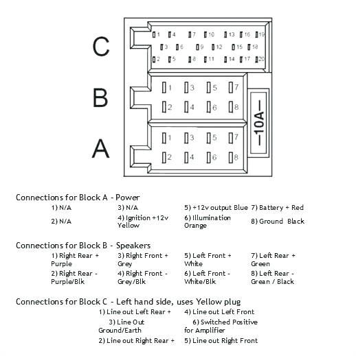 radio wiring diagram pass new c or diagrams free everything j g r jpg