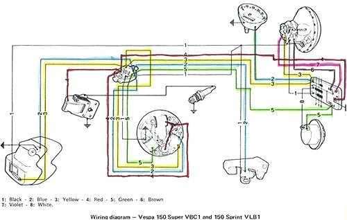 Vespa Px 200 Wiring Diagram Vespa Wiring Diagram Free Blog Wiring Diagram
