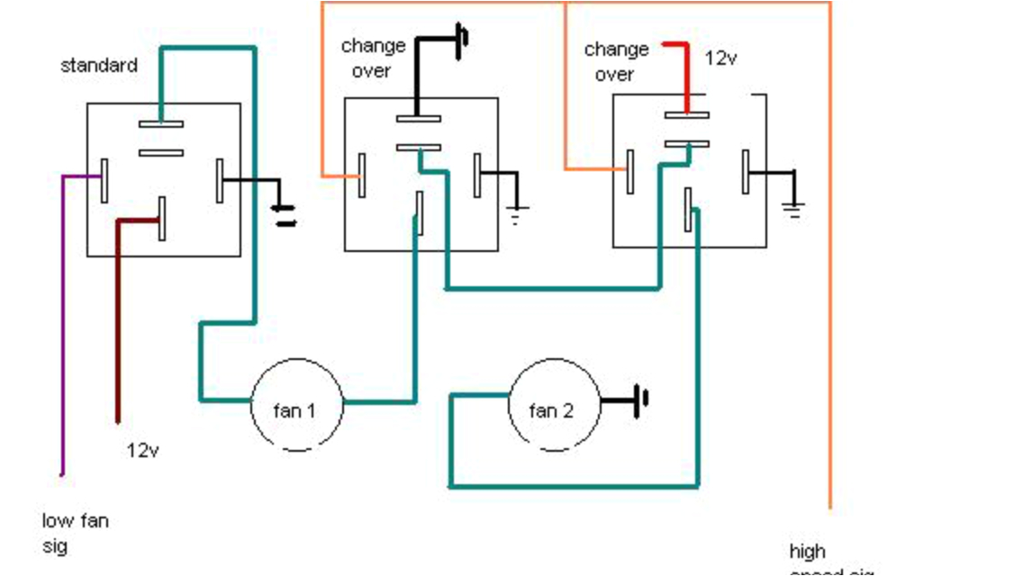 general vn vs hq hz v8 ultimate thermo fan conversion guide au cooling fan wiring diagram vx commodore