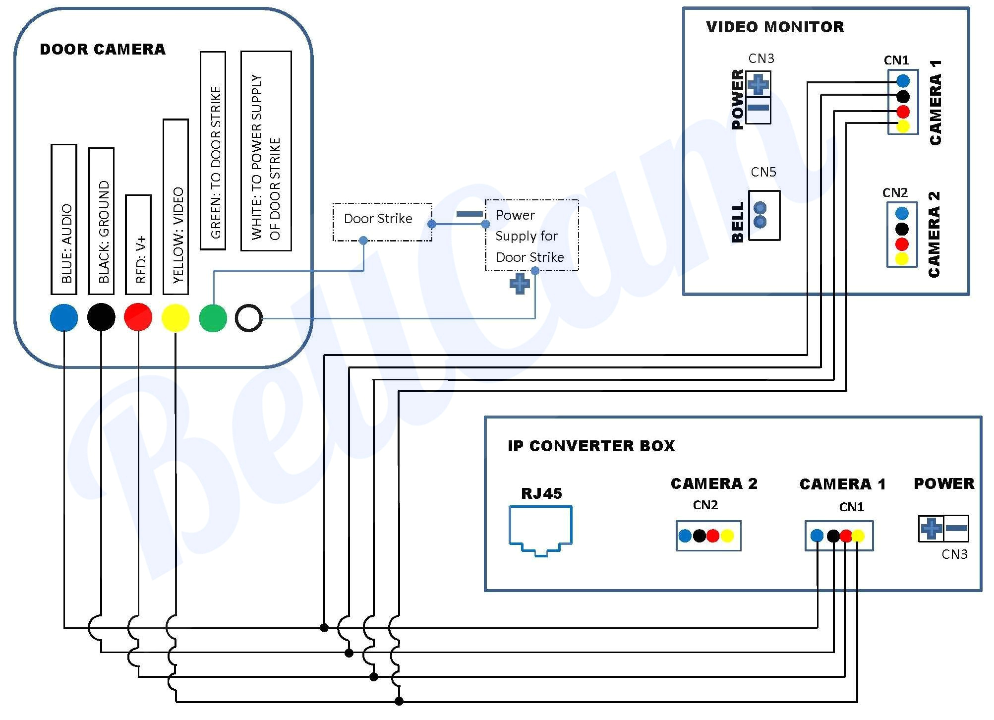 network line cable markers 10 colors organizers 0004in other wiring network line cable markers 10 colors organizers 0004in other wiring