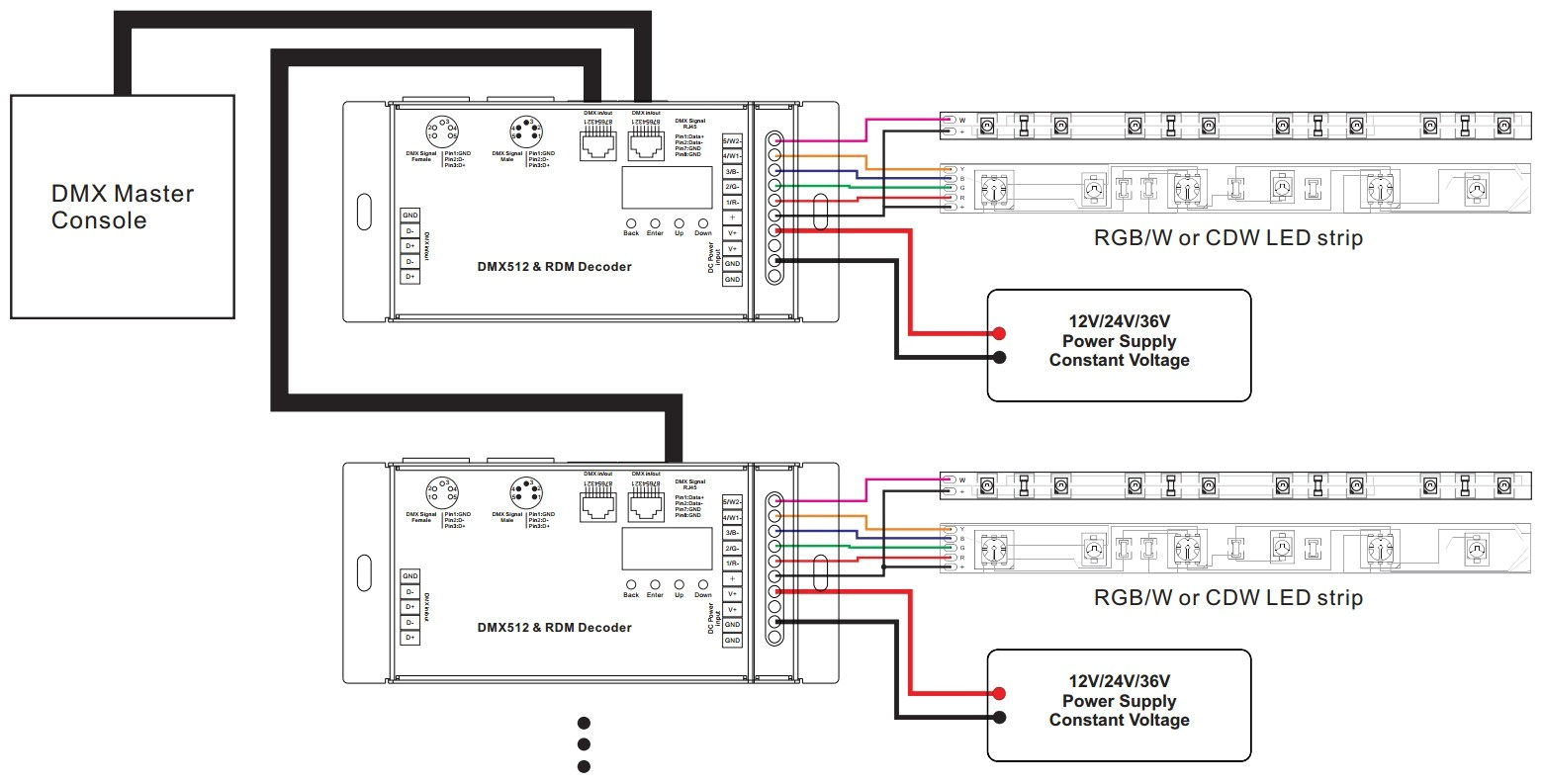 whelen edge 9000 wiring diagram britishpanto with png
