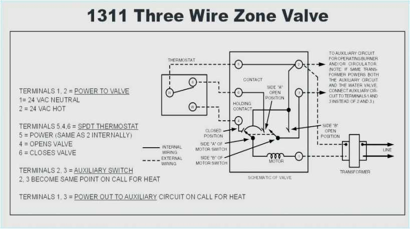 White Rodgers 1361 Wiring Diagram White Rodgers 1361 Wiring Diagram Wiring Diagrams