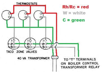 wiring a three wire zone thermostat doityourself com community forums zone valve wiring besides white rodgers zone valve wiring on zone