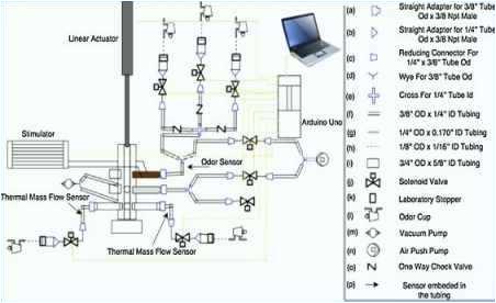 Wiring A Furnace thermostat Diagram 7 Wire Heat Pump thermostat Jdsneakeraj Co