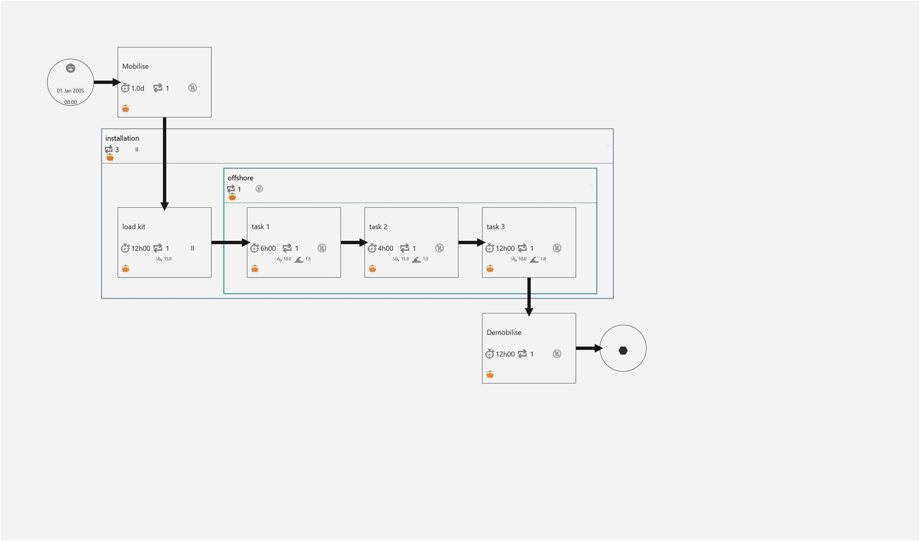 free download wiring diagram data flowiagram examples and templates lucidchart 2019 jpg