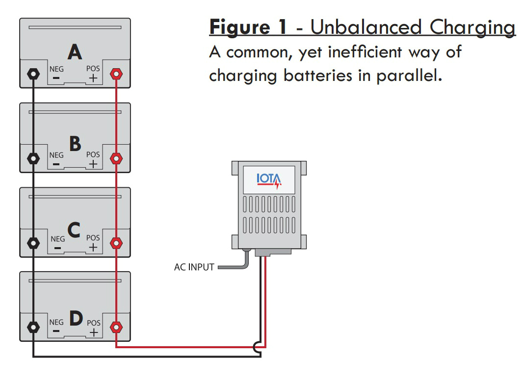 12 volt 4 battery diagram data schematic diagram 12 volt 4 battery wiring diagram