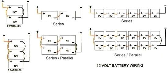 12 volt battery wiring blog wiring diagram wiring diagram for 2 12 volt batteries in series 12 volt batteries in series wiring diagram