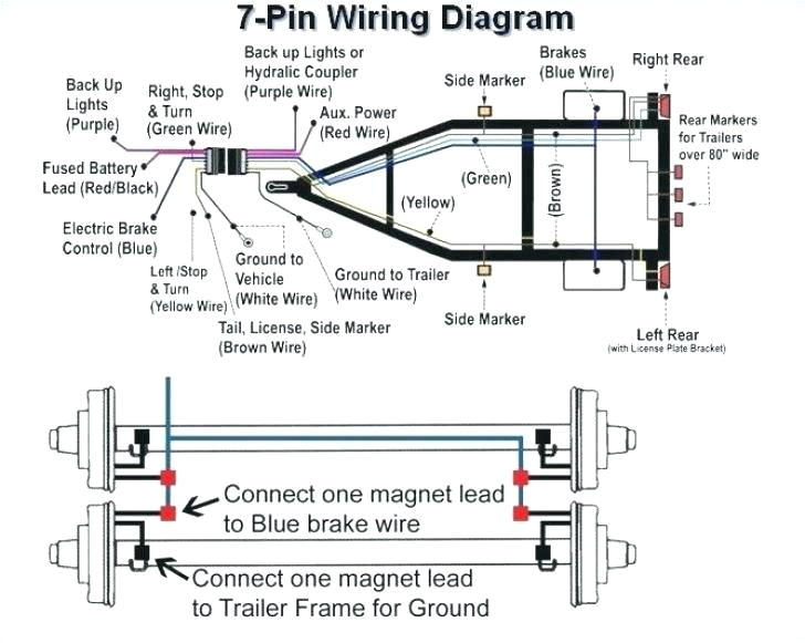 Wiring Diagram for 7 Way Trailer Plug Dodge Ram Trailer Wiring Diagram Infinity Stereo Schematic Sport