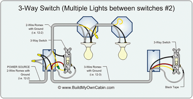 wiring multiple outlets to 3 wire switch likewise two way light besides diagram of how to