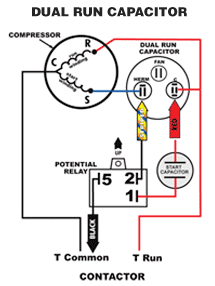the red wire from the 5 2 1 start kit is normally connected at the c or terminal on the run capacitor but can also be connected to t2 of the