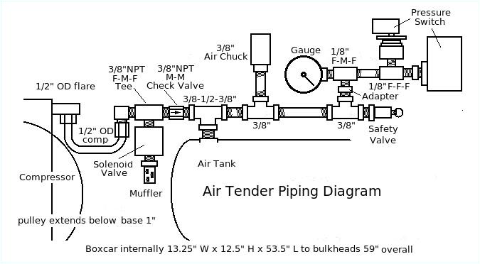 devilbiss wiring diagram wiring diagram ebook devilbiss wiring diagram