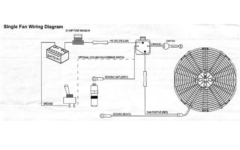 resultado de imagen para cherokee laredo electric cooling fan wiring wiring diagram electric cooling fan resultado