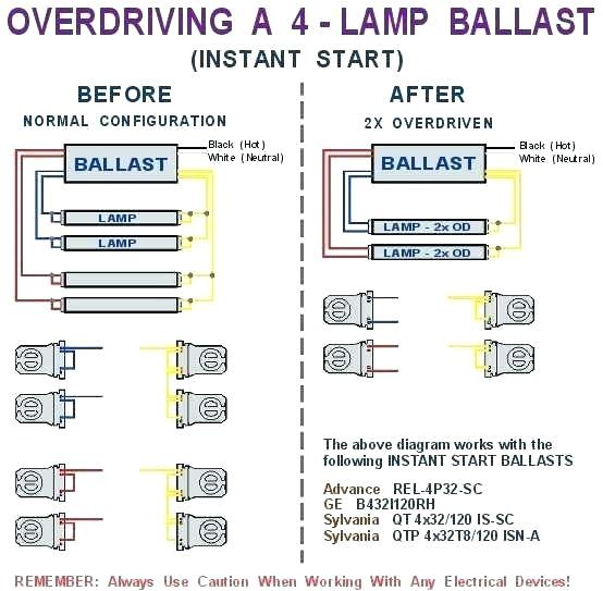 electronic ballast wiring diagram 2 lamp ballast wiring diagram 3 lamp ballast wiring diagram collection 3