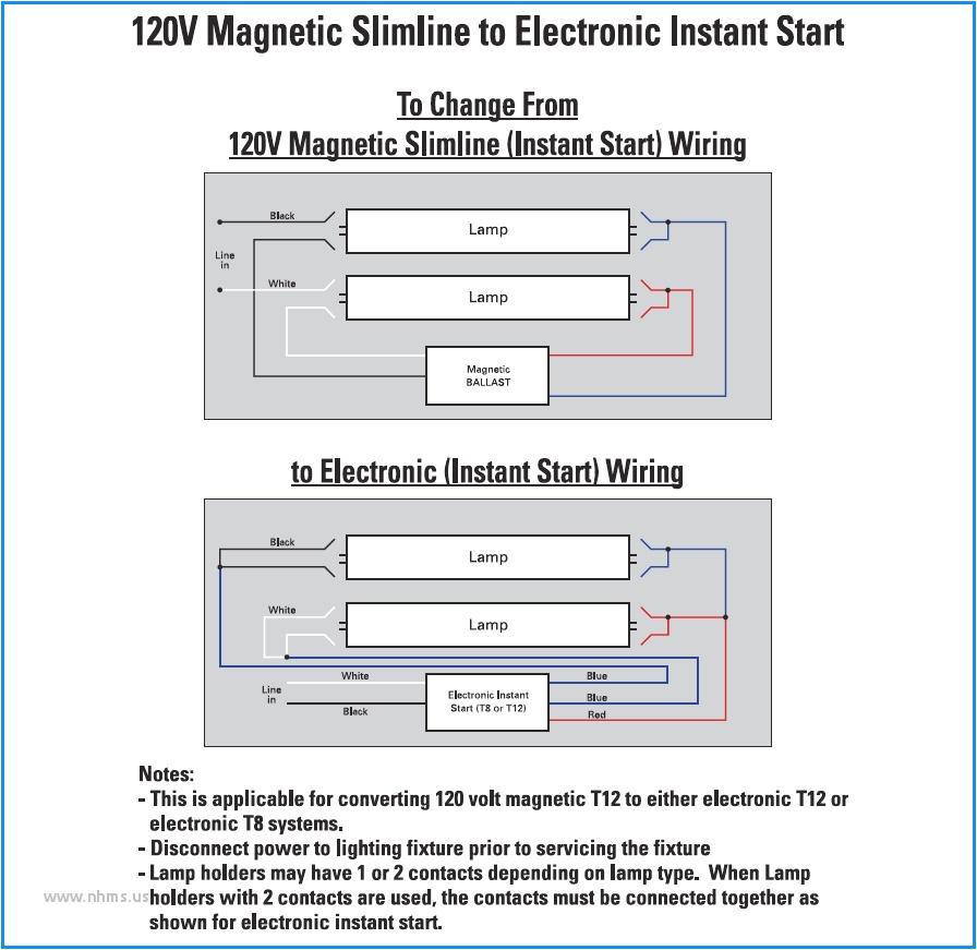 wiring diagram for f96t12 ballast wiring diagram sheet f96t12 magnetic ballast wiring diagram f96t12 ballast wiring diagram