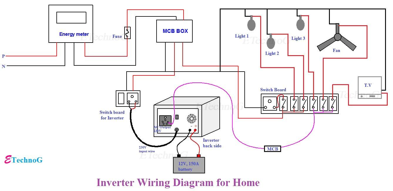 inverter connection diagram install inverter and battery at home inverter wiring diagram for camper inverter connection