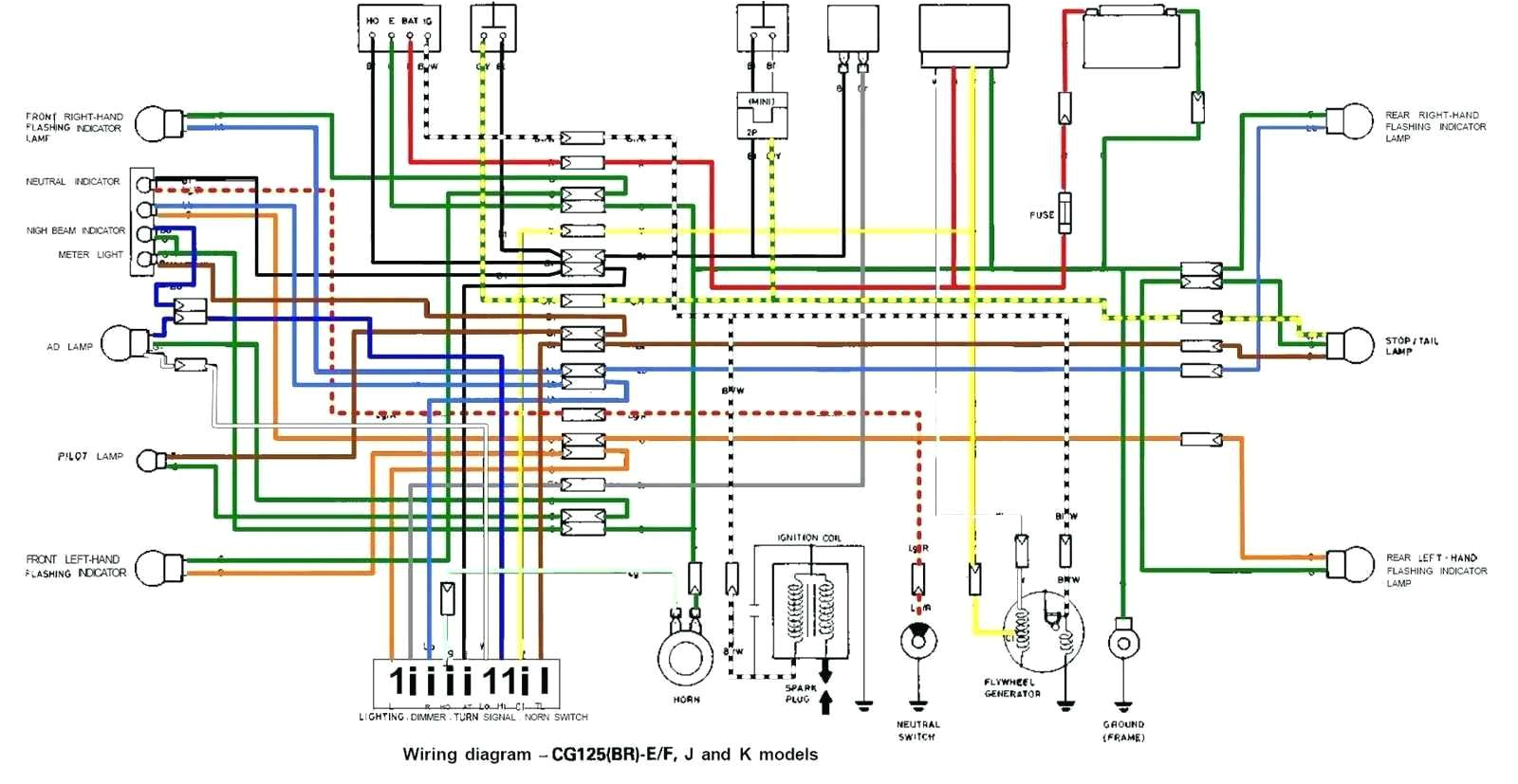 honda xrm 125 wiring diagram photography cheat sheets honda bycke diagram honda