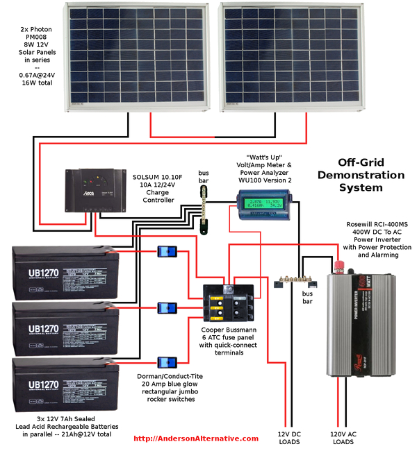 rv diagram solar wiring diagram camping r v wiring outdoors wiring up a solar panel