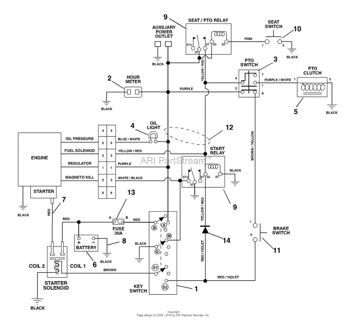 toro lawn mower wiring diagram relay switch wiring diagram toro a3 wiring diagram  relay switch wiring diagram toro a3