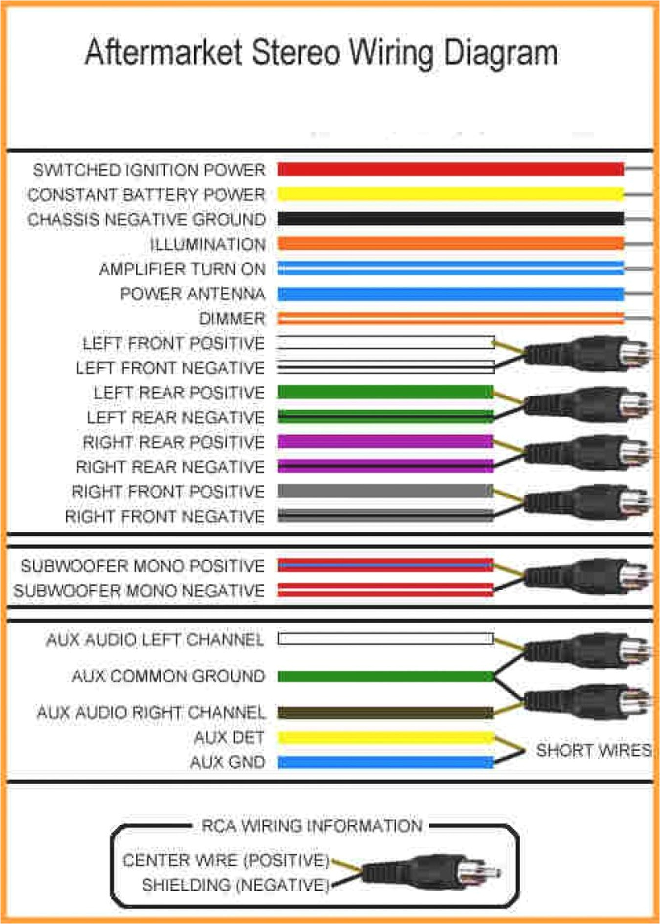car audio head unit wiring diagram