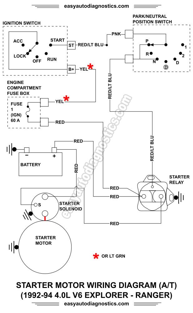 Wiring Diagram Starter Motor 2001 ford Ranger Starter Wiring Wiring Diagrams Show