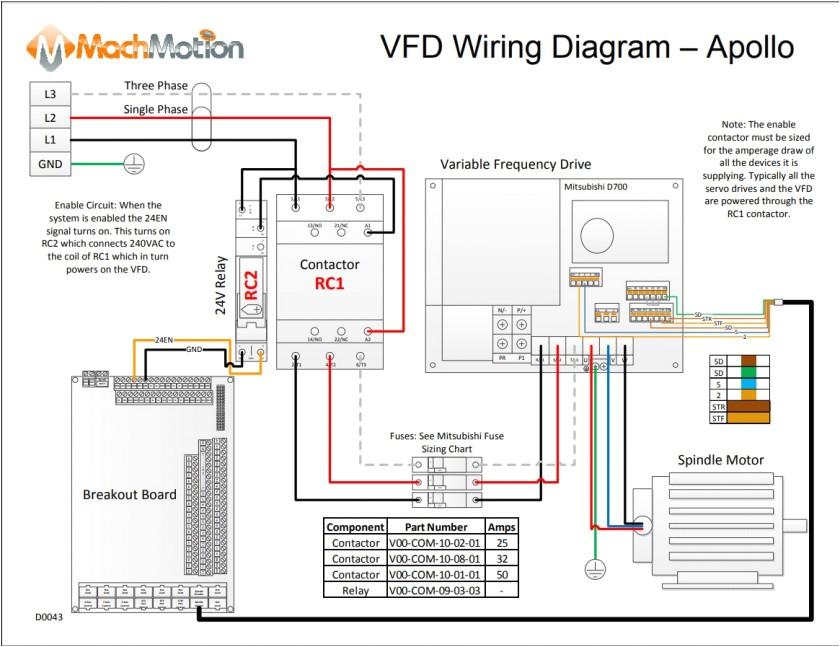 xantech 789 44 wiring diagram fresh mitsubishi e500 manual