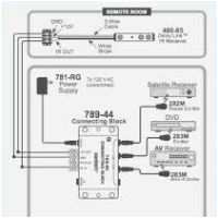 pictures gallery of xantech 789 44 wiring diagram fresh samsung s803j power supply