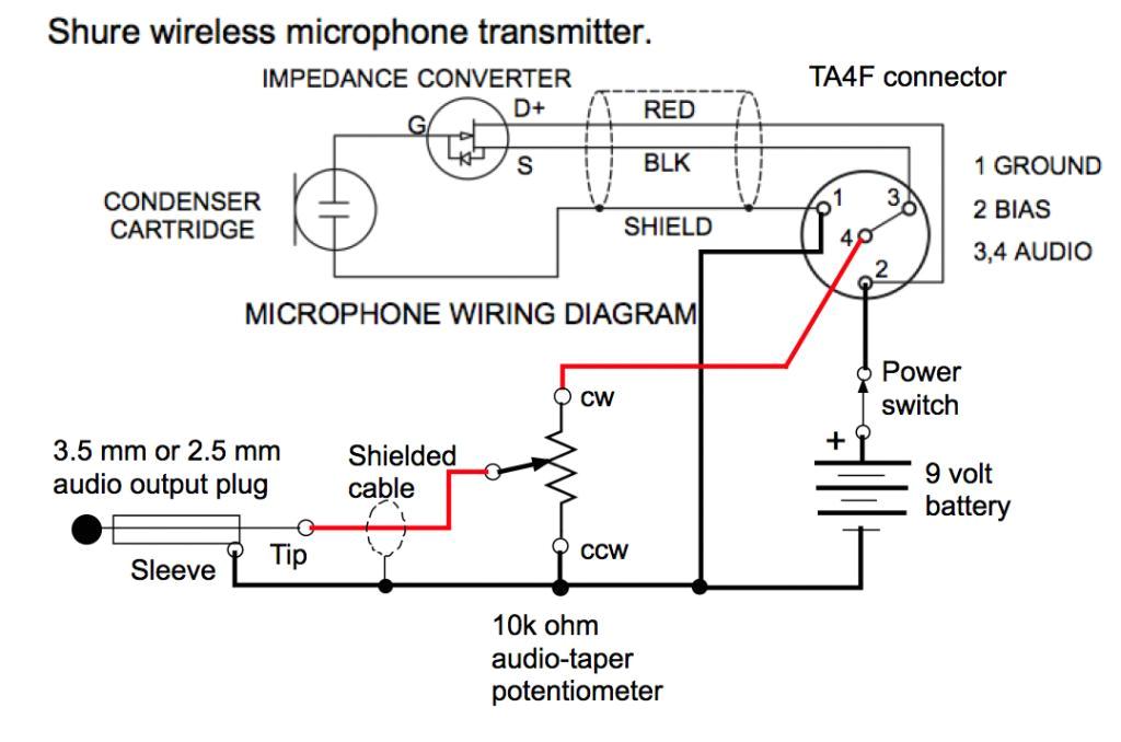 4 pin xlr wiring diagram wiring diagram centre4 pin xlr wiring diagram