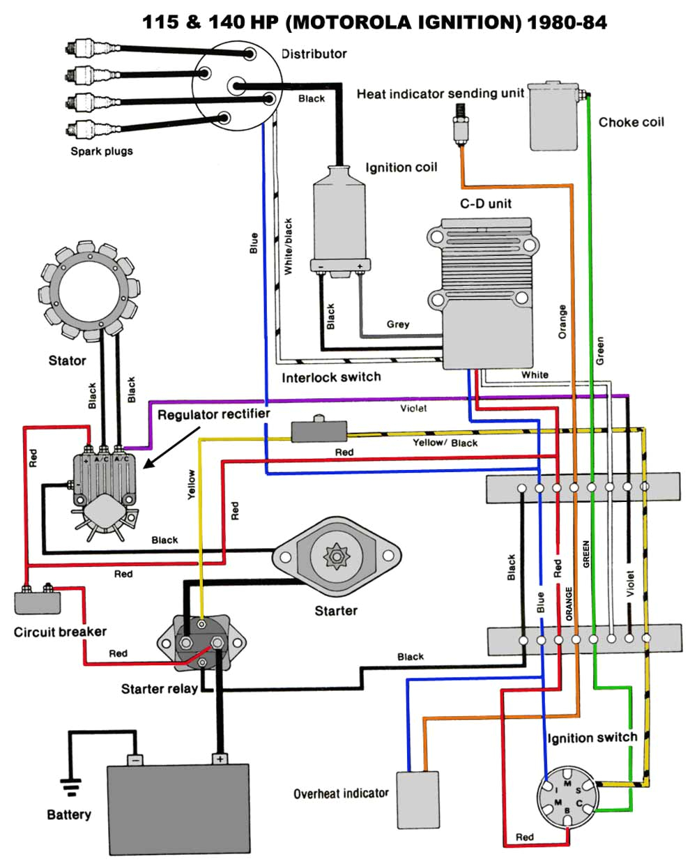 Yamaha 115 Outboard Wiring Diagram Yamaha F115 Engine Wiring Diagram Wiring Diagram Database Site