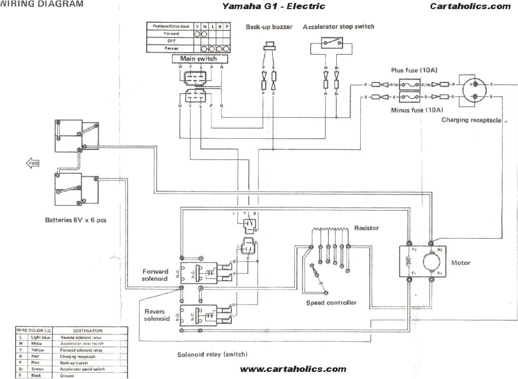 wiring schematic yamaha golf - wiring diagram recognize -  recognize.lechicchedimammavale.it  le chicche di mamma vale