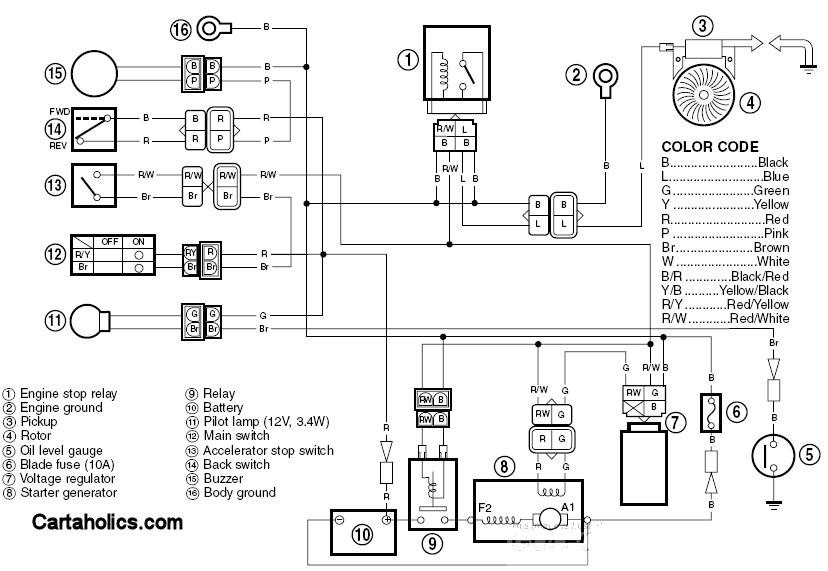 yamaha golf cart battery wiring electrical schematic wiring diagram yamaha battery wiring diagram