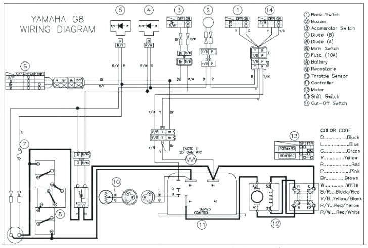 yamaha 48 volt wiring diagram wiring diagram pos 36 volt yamaha battery wiring diagram yamaha battery wiring diagram