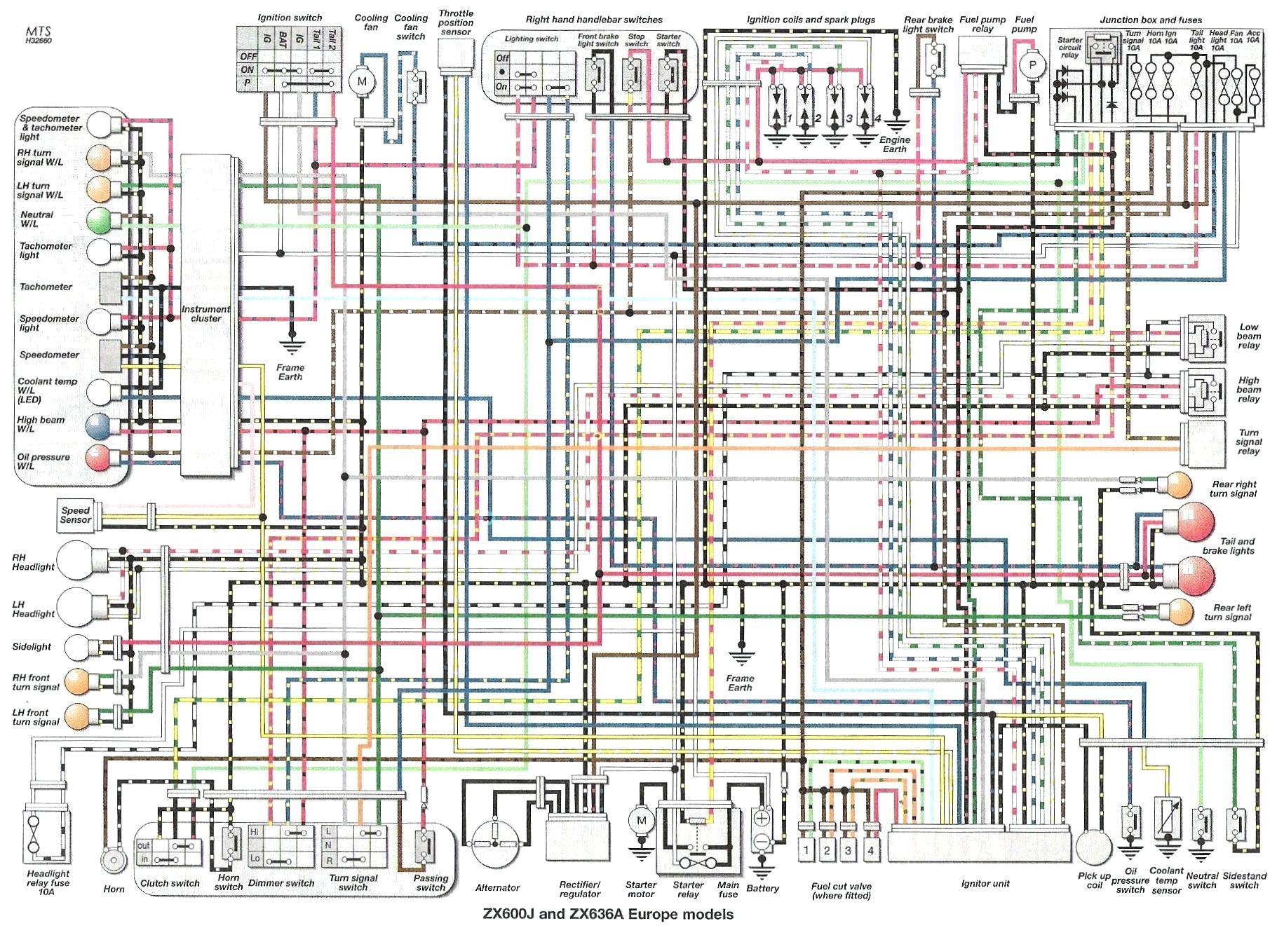 inspiration yamaha r1 wiring diagram irelandnews co picturesque 2002 jpg
