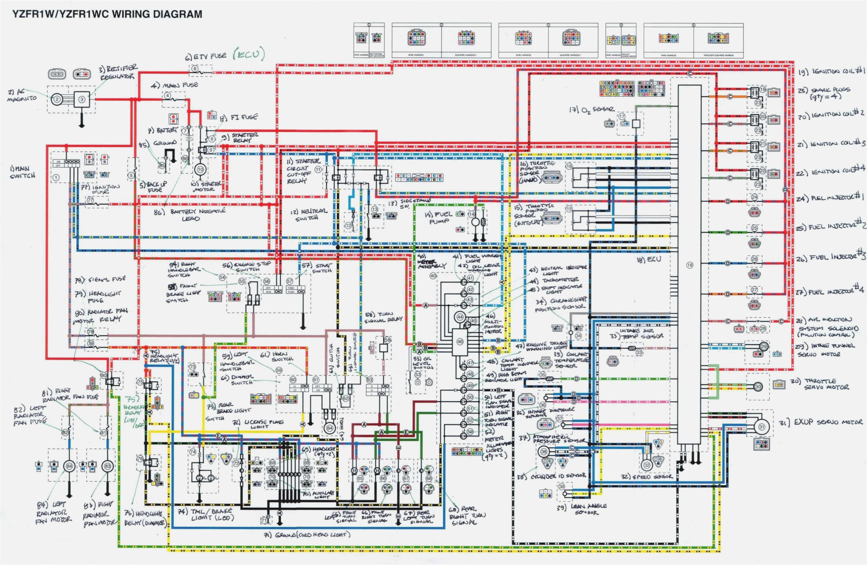 fuse box diagram 1979 yamaha 1100 data schematic diagram 2005 yamaha r1 fuse box diagram yamaha fuse box diagram