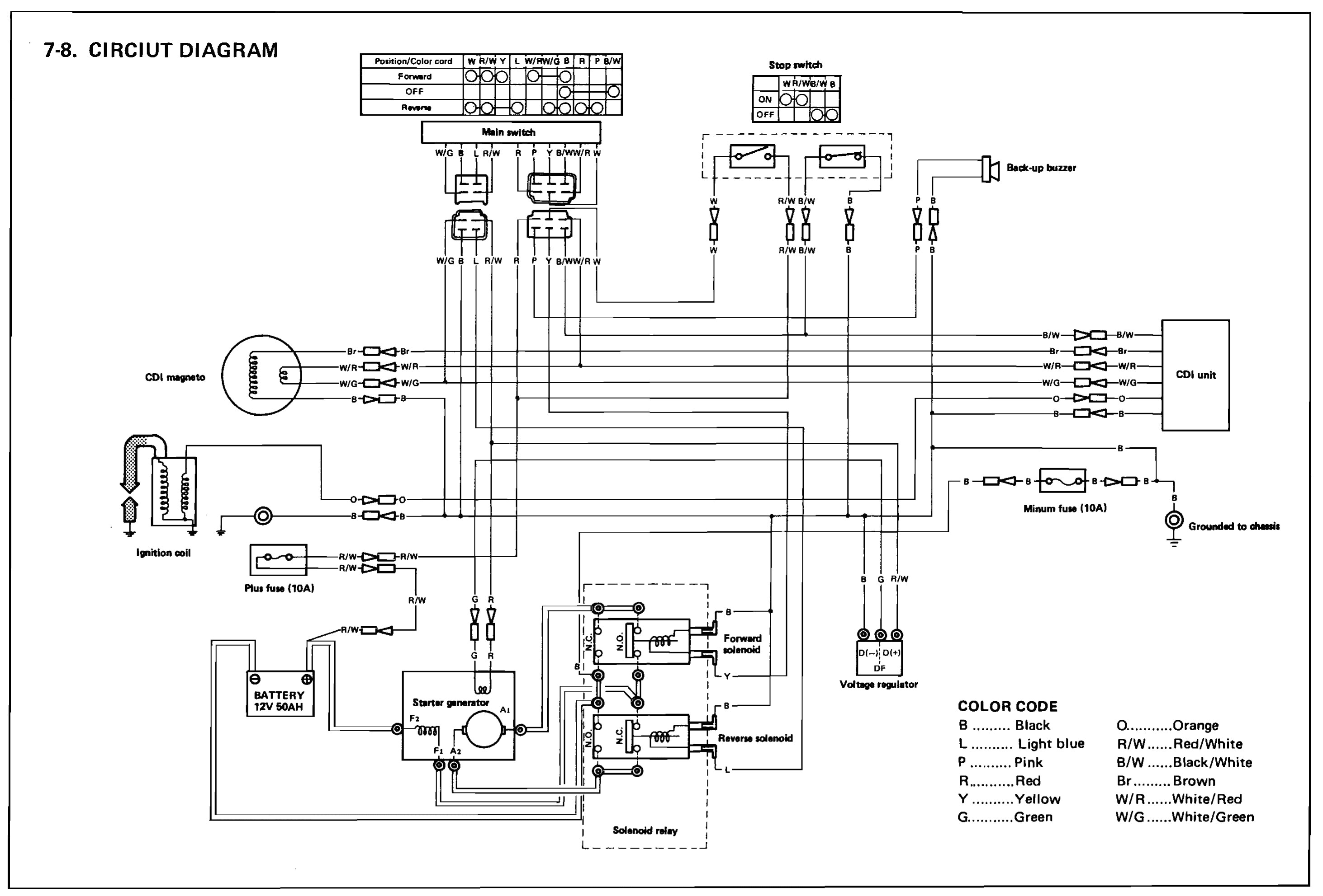 yamaha g2 wiring harness wiring diagram post golf cart wiring diagram cart wiring diagram