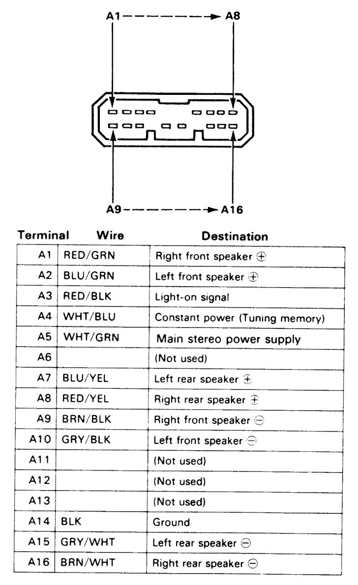 2019 Honda Civic Radio Wiring Diagram 3063a Accord Radio Wiring Diagram Digital Resources