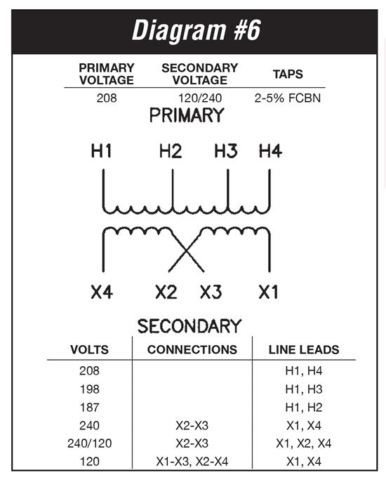 [DIAGRAM_38ZD]  480 to 208 transformer wiring | 208 120 Transformer Wireing Diagram |  | Marketing.