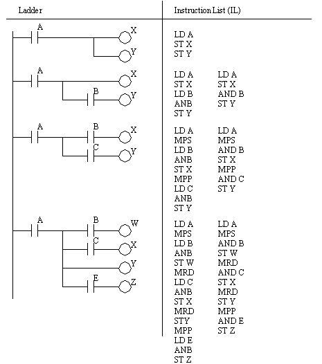 9ce57f31692b96167d244179fc8130b7 programming the two jpg