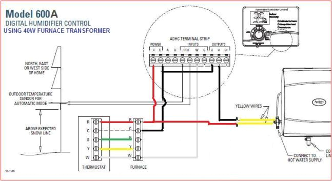 100324 aprilaire 600 luxaire furnace wiring questions 600a t jpg