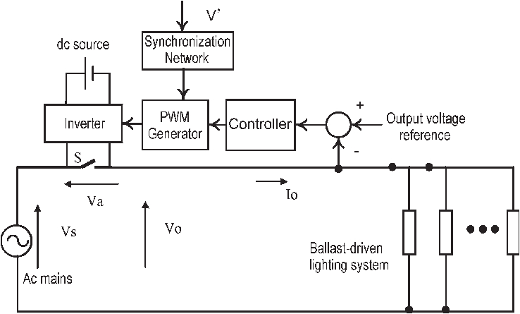 schematic of the central dimming system for magnetic ballast driven lighting system png