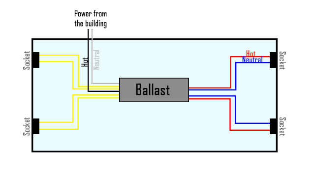 Ballast bypass Led Wiring Diagram T8 Ballast Diagram Wiring Diagrams