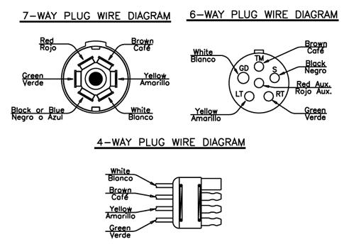 plugs gif