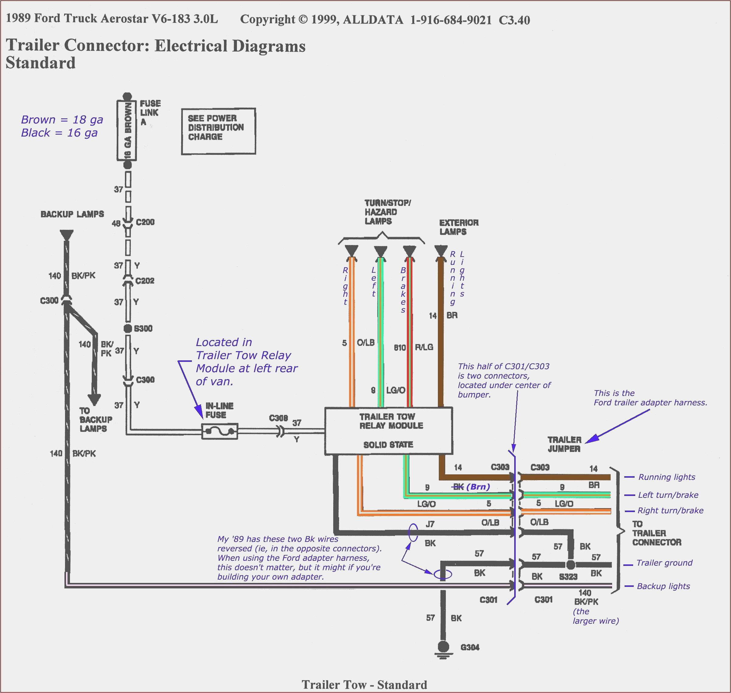 ford trailer wiring harness diagram of ford trailer wiring harness diagram jpg
